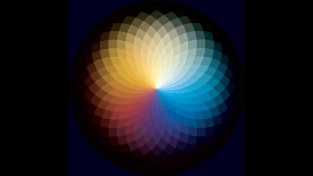 harmonic-convergence
