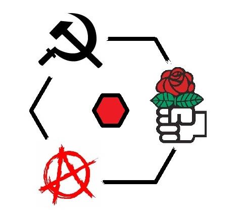 anarchism leninism social democracy