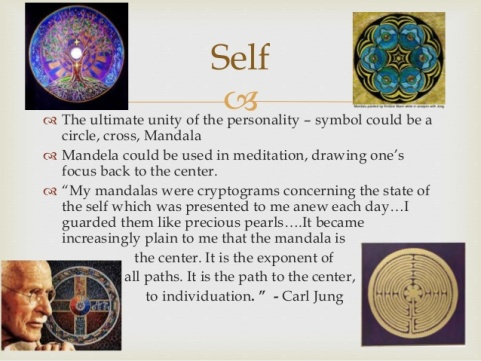 carl-jung-powerpoint-11-638