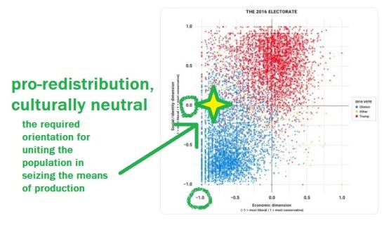 krugman redistribution.jpg