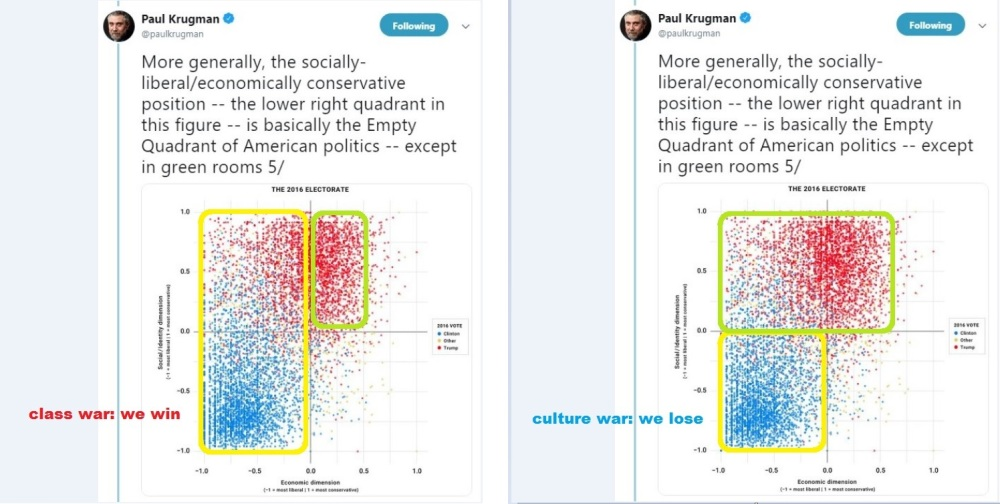 paul krugman compass axes compared.jpg