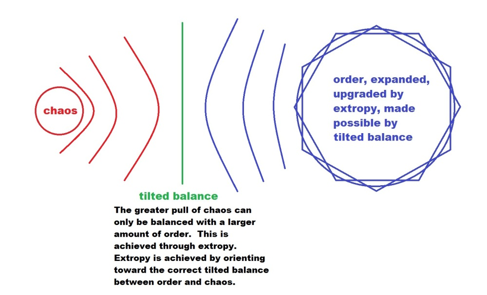 tilted balance.jpg